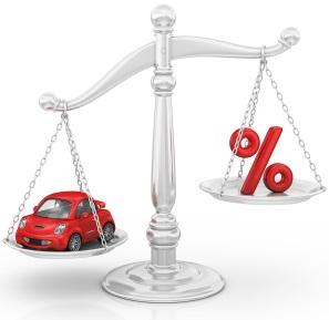 Purchasing Car loans